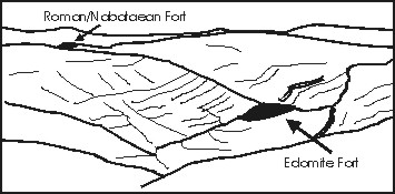 A drawing illustrating the location of the forts in the above picture.
